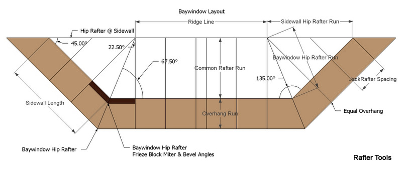 Rafter tools for android apps for Bow window construction detail